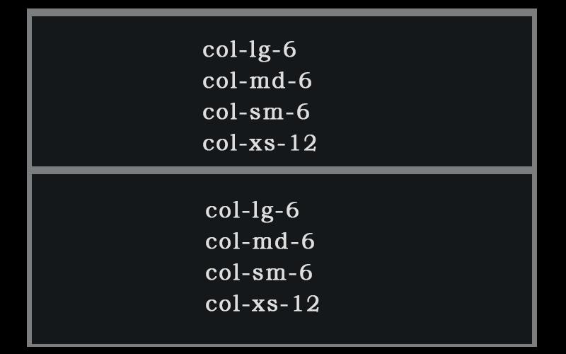 bootstrap-grid-sistem-all-grid-finish