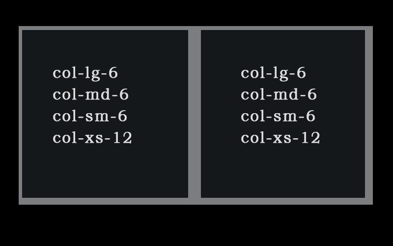 bootstrap-grid-sistem-all-grid