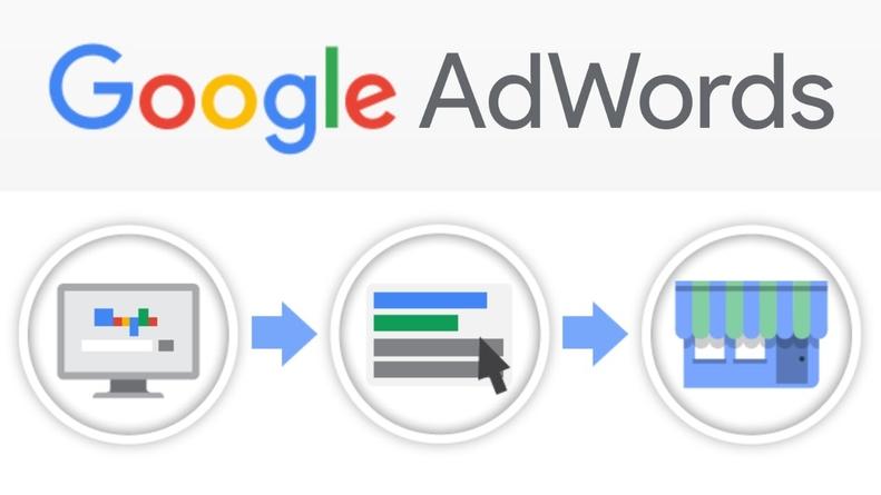 google-adwords-basarili-metinler-yazmak